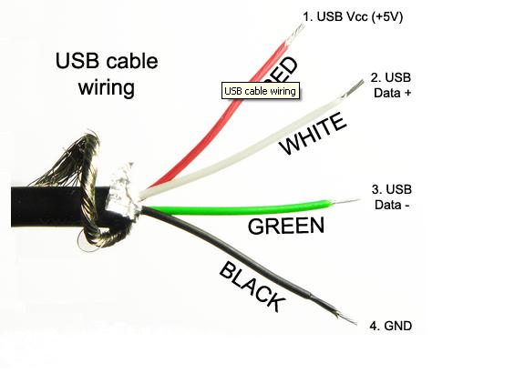 usb infinite realm rh prixti wordpress com Mini USB Wiring-Diagram USB Charger Wiring Diagram